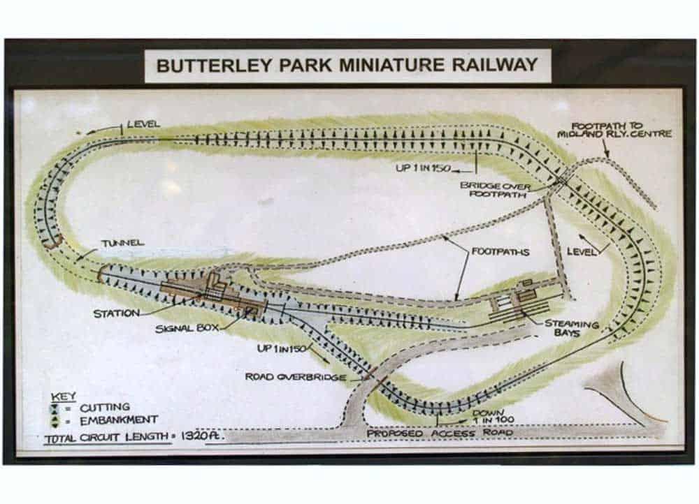Butterley Park Miniature Railway Map